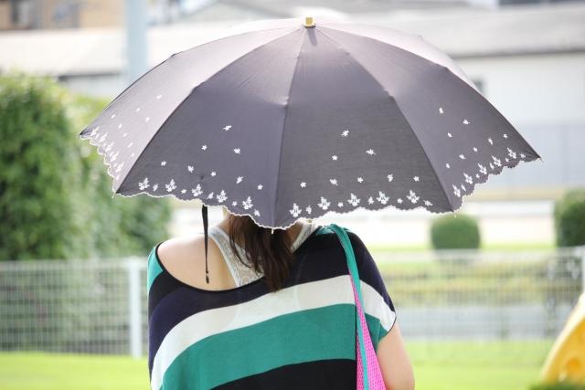 紫外線日傘